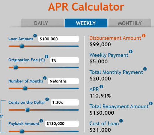 APR Calculator • Breakout Capital